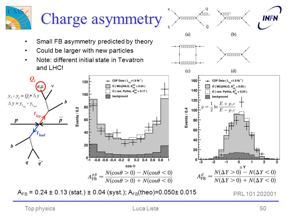 Charge asymmetry Small FB asymmetry predicted by theory Could be larger with new particles Note: different initial state in Tevatron and LHC! Top phys