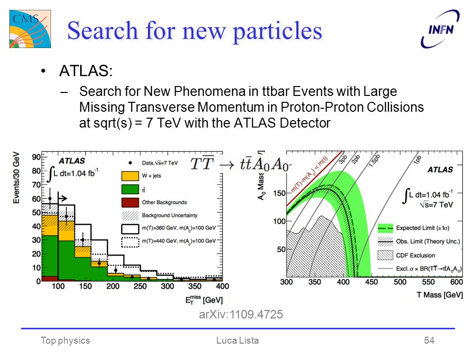 Search for new particles ATLAS: –Search for New Phenomena in ttbar Events with Large Missing Transverse Momentum in Proton-Proton Collisions at sqrt(s
