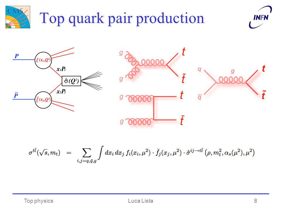 Top quark pair production Top physicsLuca Lista8