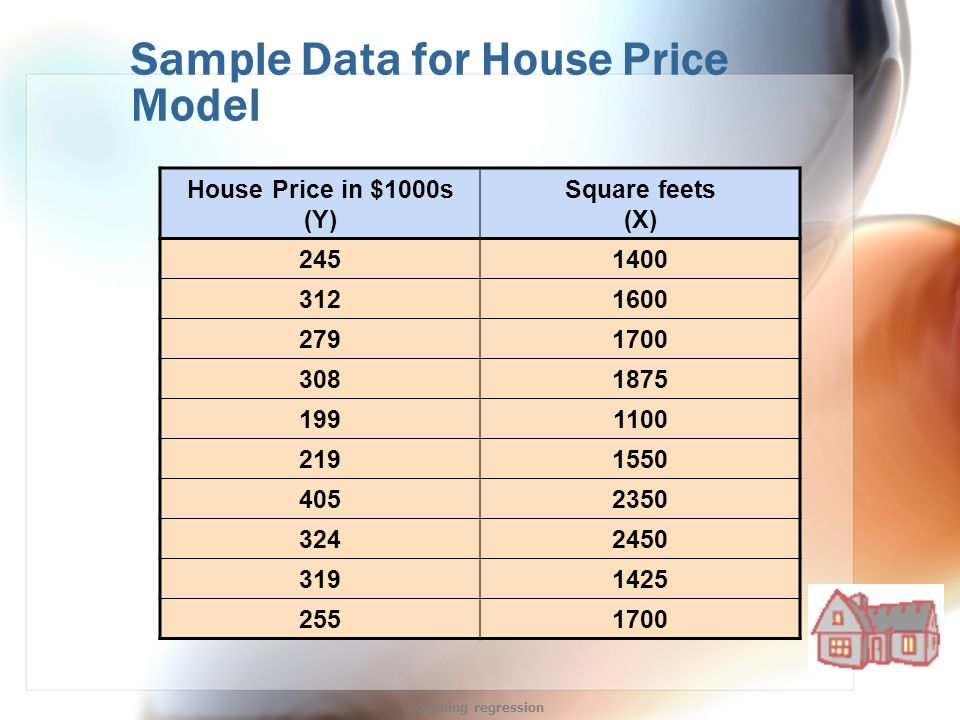 Sample Data for House Price Model House Price in $1000s (Y) Square feets (X) 2451400 3121600 2791700 3081875 1991100 2191550 4052350 3242450 3191425 2551700 opening regression