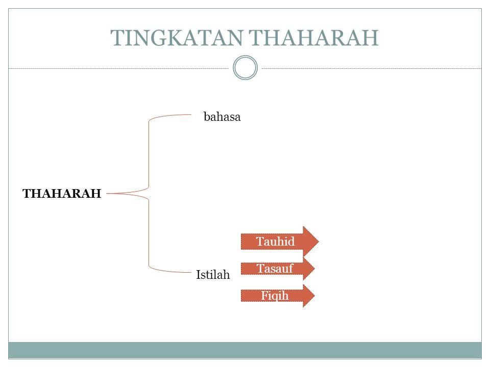 TINGKATAN THAHARAH THAHARAH bahasa Istilah Tauhid Tasauf Fiqih
