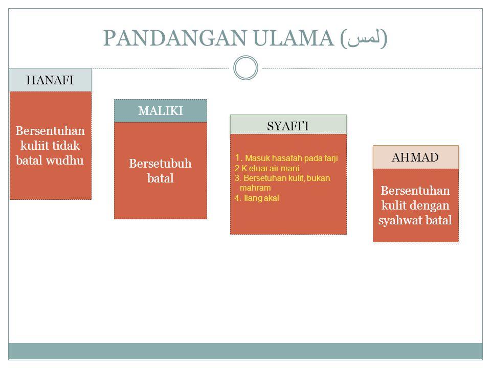 PANDANGAN ULAMA ( لمس ) HANAFI MALIKI SYAFI'I AHMAD Bersentuhan kuliit tidak batal wudhu Bersetubuh batal Bersentuhan kulit dengan syahwat batal 1.