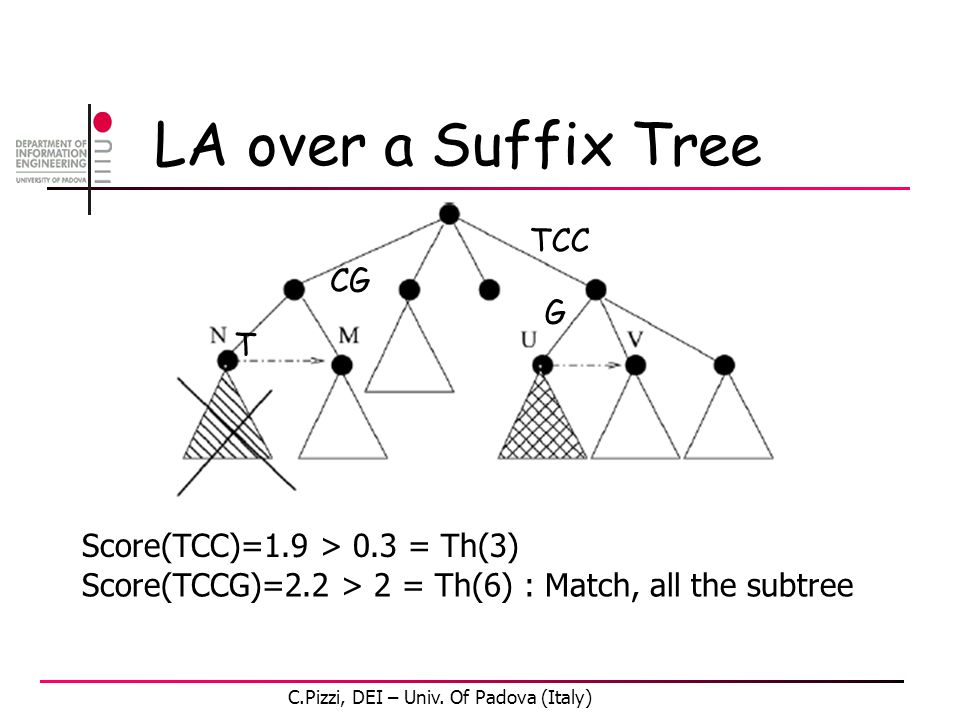 LA over a Suffix Tree CG T Score(TCC)=1.9 > 0.3 = Th(3) Score(TCCG)=2.2 > 2 = Th(6) : Match, all the subtree C.Pizzi, DEI – Univ.