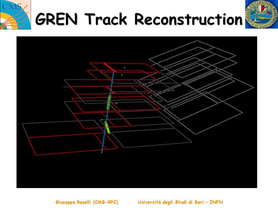 Giuseppe Roselli (CMS-RPC) Università degli Studi di Bari – INFN GREN Track Reconstruction