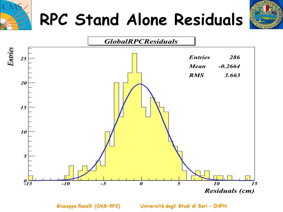 Giuseppe Roselli (CMS-RPC) Università degli Studi di Bari – INFN RPC Stand Alone Residuals