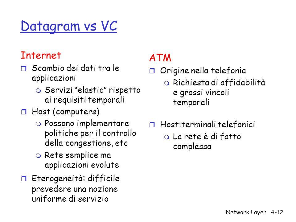 """Network Layer4-12 Datagram vs VC Internet r Scambio dei dati tra le applicazioni m Servizi """"elastic"""" rispetto ai requisiti temporali r Host (computers"""
