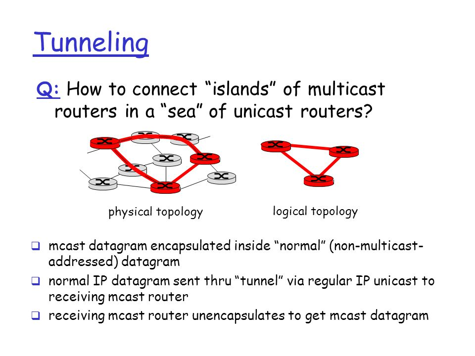 """Tunneling Q: How to connect """"islands"""" of multicast routers in a """"sea"""" of unicast routers?  mcast datagram encapsulated inside """"normal"""" (non-multicast"""
