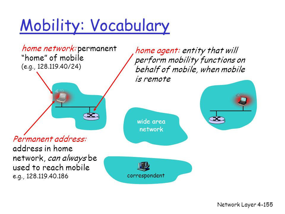 """Network Layer4-155 Mobility: Vocabulary home network: permanent """"home"""" of mobile (e.g., 128.119.40/24) Permanent address: address in home network, can"""