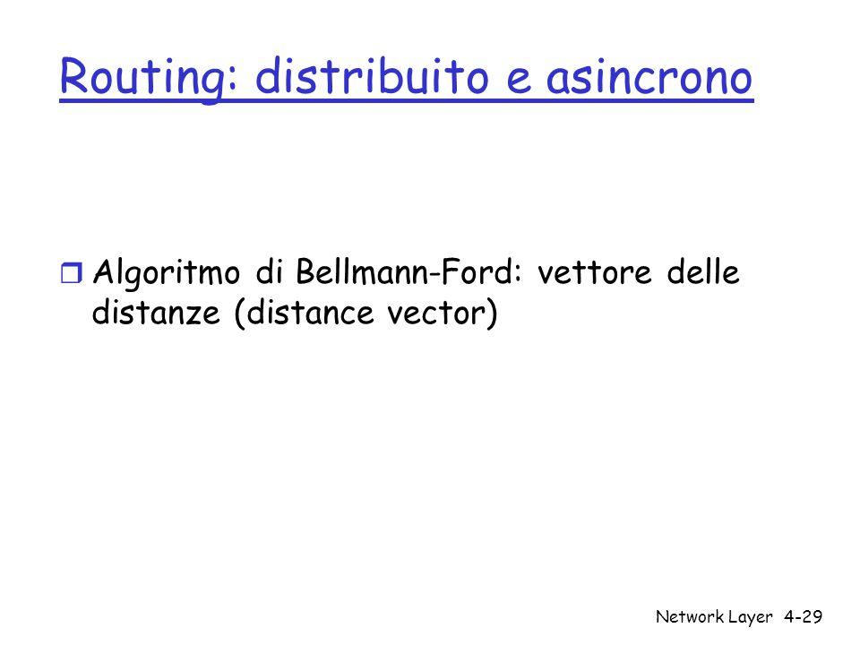 Network Layer4-29 Routing: distribuito e asincrono r Algoritmo di Bellmann-Ford: vettore delle distanze (distance vector)