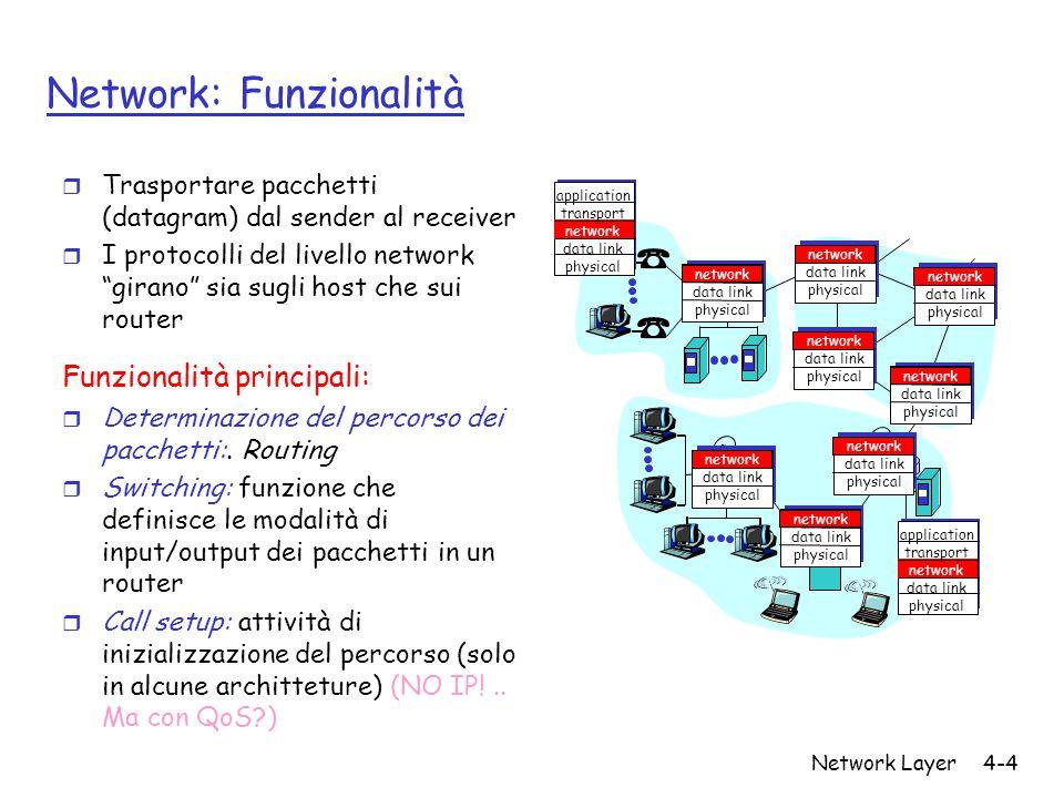 """Network Layer4-4 Network: Funzionalità r Trasportare pacchetti (datagram) dal sender al receiver r I protocolli del livello network """"girano"""" sia sugli"""