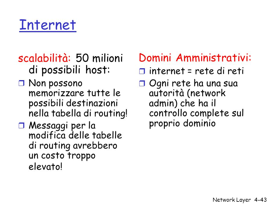Network Layer4-43 Internet scalabilità: 50 milioni di possibili host: r Non possono memorizzare tutte le possibili destinazioni nella tabella di routi