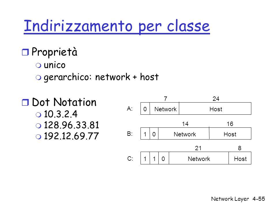 Network Layer4-55 Indirizzamento per classe r Proprietà m unico m gerarchico: network + host r Dot Notation m 10.3.2.4 m 128.96.33.81 m 192.12.69.77 N