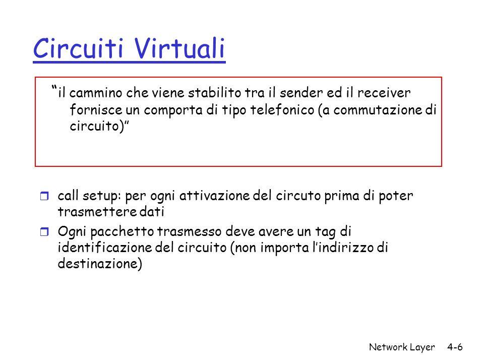 Network Layer4-6 Circuiti Virtuali r call setup: per ogni attivazione del circuto prima di poter trasmettere dati r Ogni pacchetto trasmesso deve aver