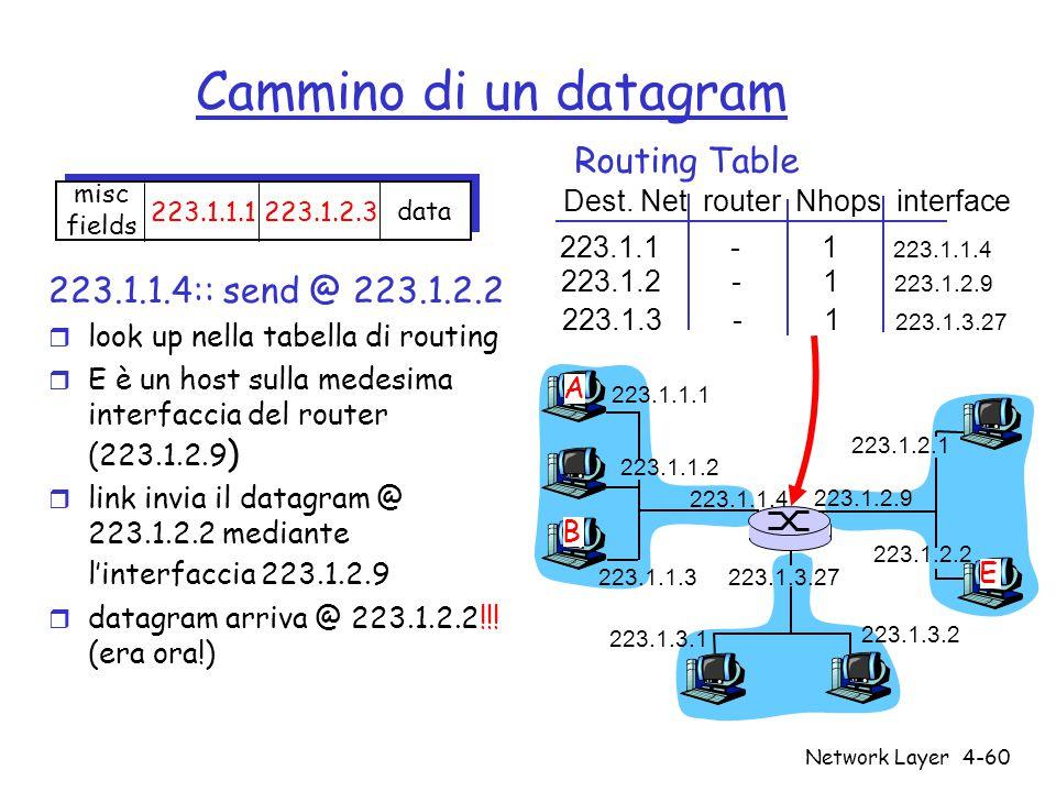 Network Layer4-60 Cammino di un datagram 223.1.1.4:: send @ 223.1.2.2 r look up nella tabella di routing r E è un host sulla medesima interfaccia del