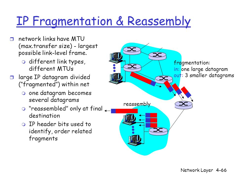 Network Layer4-66 IP Fragmentation & Reassembly r network links have MTU (max.transfer size) - largest possible link-level frame. m different link typ