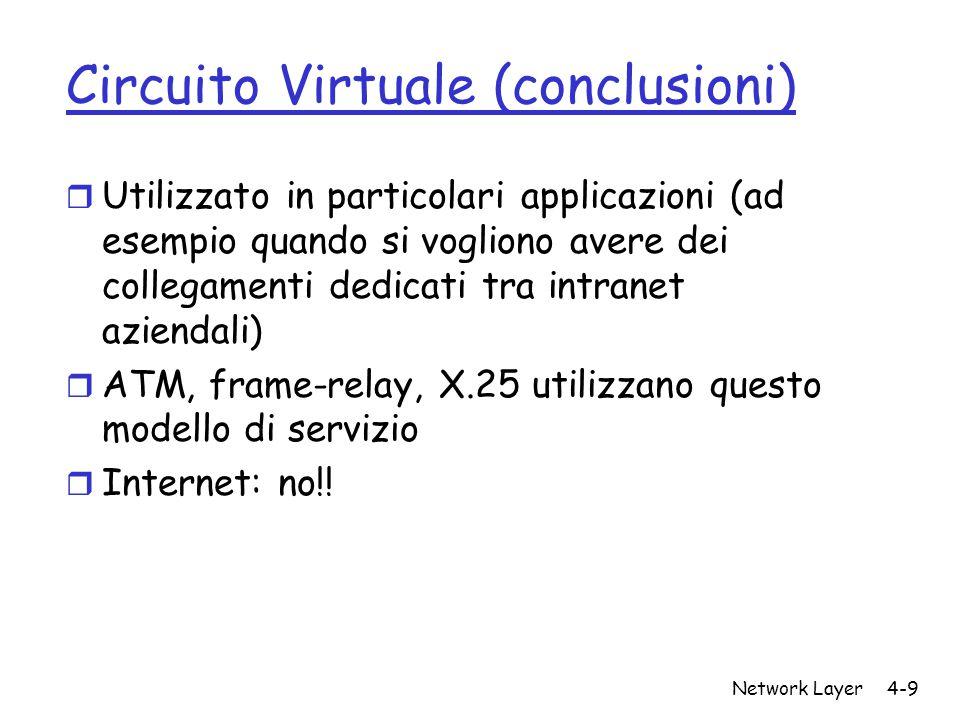 Network Layer4-9 Circuito Virtuale (conclusioni) r Utilizzato in particolari applicazioni (ad esempio quando si vogliono avere dei collegamenti dedica