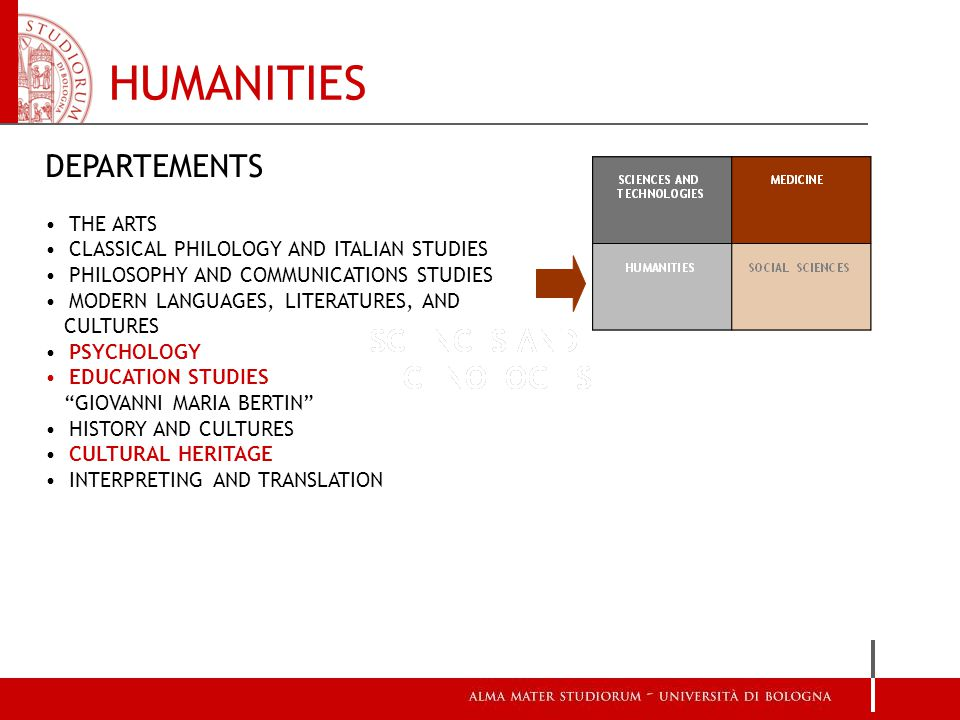 HUMANITIES DEPARTEMENTS THE ARTS CLASSICAL PHILOLOGY AND ITALIAN STUDIES PHILOSOPHY AND COMMUNICATIONS STUDIES MODERN LANGUAGES, LITERATURES, AND CULT