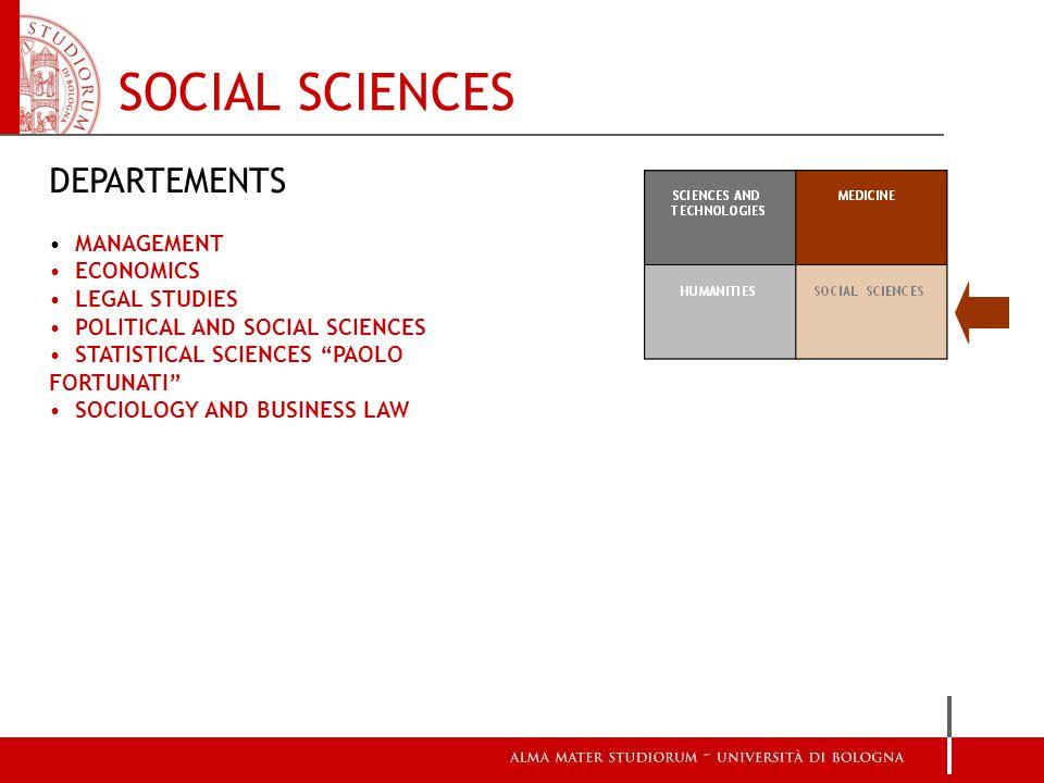 SOCIAL SCIENCES DEPARTEMENTS MANAGEMENT ECONOMICS LEGAL STUDIES POLITICAL AND SOCIAL SCIENCES STATISTICAL SCIENCES PAOLO FORTUNATI SOCIOLOGY AND BUSINESS LAW