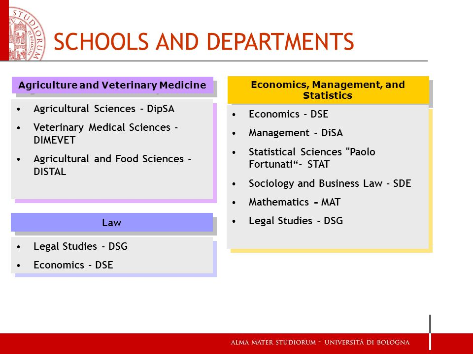 SCHOOLS AND DEPARTMENTS Agriculture and Veterinary Medicine Economics, Management, and Statistics Agricultural Sciences - DipSA Veterinary Medical Sci