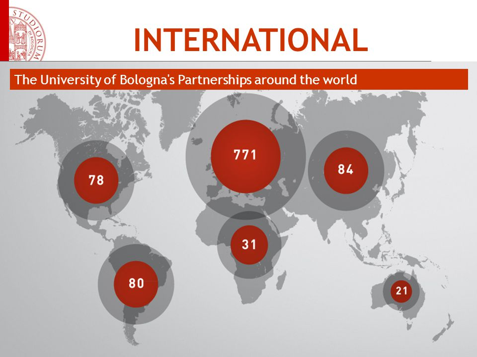 INTERNATIONAL The University of Bologna s Partnerships around the world