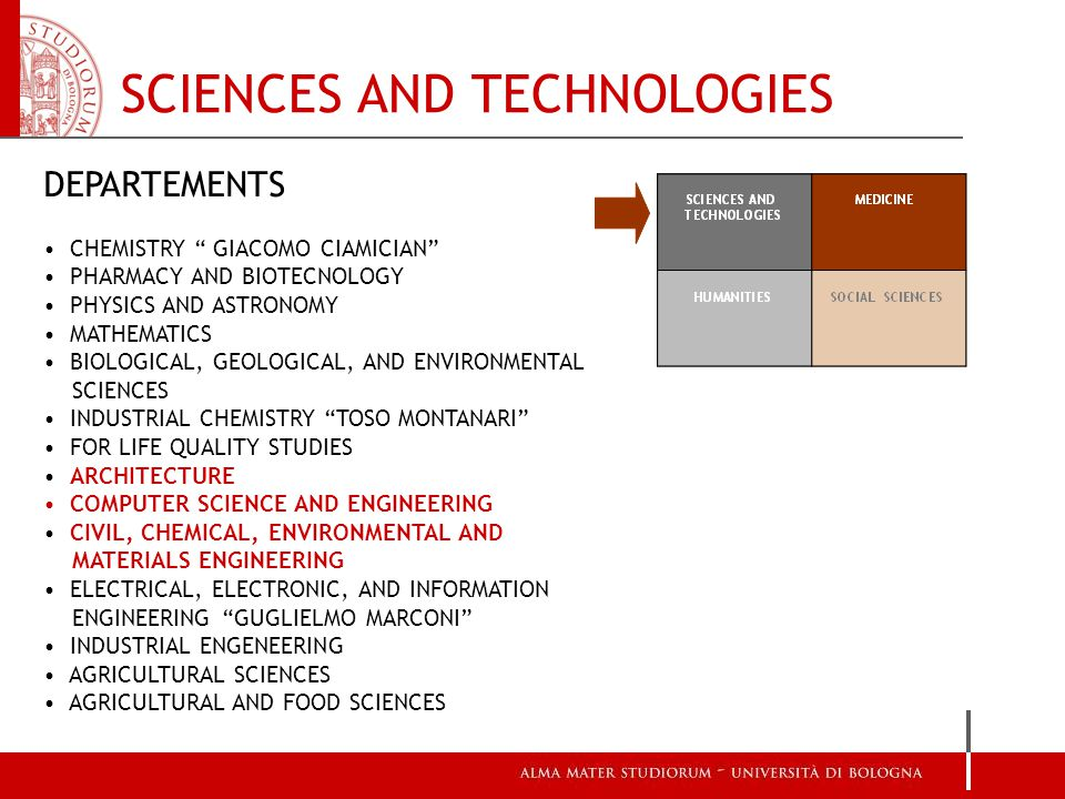SCIENCES AND TECHNOLOGIES DEPARTEMENTS CHEMISTRY GIACOMO CIAMICIAN PHARMACY AND BIOTECNOLOGY PHYSICS AND ASTRONOMY MATHEMATICS BIOLOGICAL, GEOLOGICAL, AND ENVIRONMENTAL SCIENCES INDUSTRIAL CHEMISTRY TOSO MONTANARI FOR LIFE QUALITY STUDIES ARCHITECTURE COMPUTER SCIENCE AND ENGINEERING CIVIL, CHEMICAL, ENVIRONMENTAL AND MATERIALS ENGINEERING ELECTRICAL, ELECTRONIC, AND INFORMATION ENGINEERING GUGLIELMO MARCONI INDUSTRIAL ENGENEERING AGRICULTURAL SCIENCES AGRICULTURAL AND FOOD SCIENCES