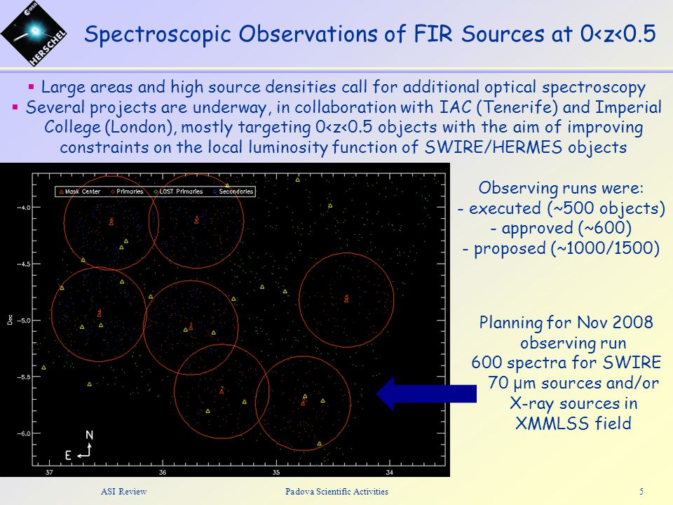 ASI ReviewPadova Scientific Activities5 Spectroscopic Observations of FIR Sources at 0<z<0.5  Large areas and high source densities call for additional optical spectroscopy  Several projects are underway, in collaboration with IAC (Tenerife) and Imperial College (London), mostly targeting 0<z<0.5 objects with the aim of improving constraints on the local luminosity function of SWIRE/HERMES objects Planning for Nov 2008 observing run 600 spectra for SWIRE 70 μ m sources and/or X-ray sources in XMMLSS field Observing runs were: - executed (~500 objects) - approved (~600) - proposed (~1000/1500)