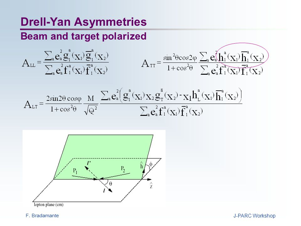 F. BradamanteJ-PARC Workshop Drell-Yan Asymmetries Beam and target polarized
