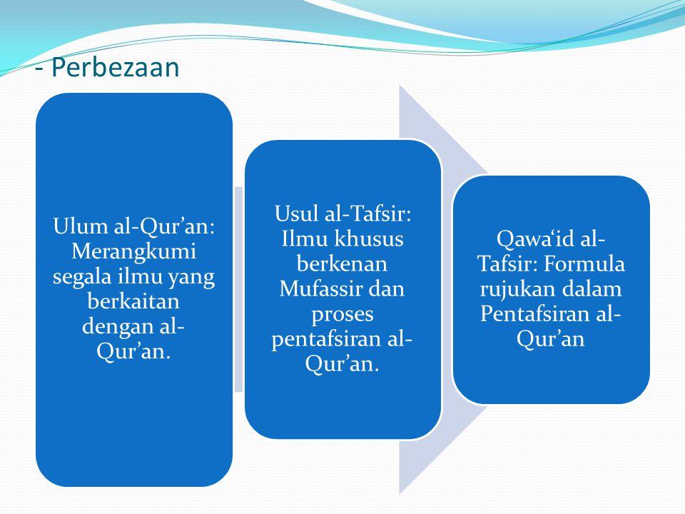 Ulum al-Qur'an: Merangkumi segala ilmu yang berkaitan dengan al- Qur'an. Usul al-Tafsir: Ilmu khusus berkenan Mufassir dan proses pentafsiran al- Qur'