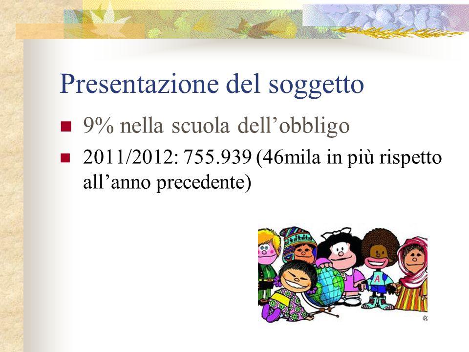 Presentazione del soggetto 9% nella scuola dell'obbligo 2011/2012: 755.939 (46mila in più rispetto all'anno precedente)