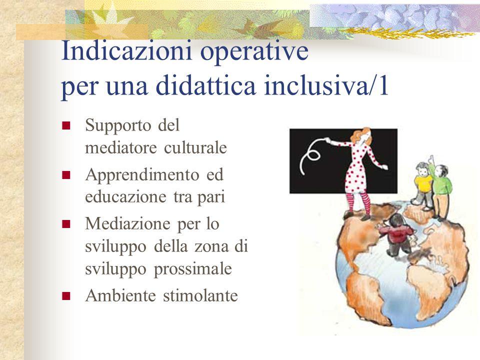 Indicazioni operative per una didattica inclusiva/1 Supporto del mediatore culturale Apprendimento ed educazione tra pari Mediazione per lo sviluppo della zona di sviluppo prossimale Ambiente stimolante