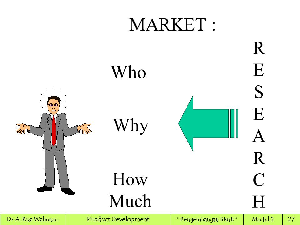 """MARKET : How Much Why Who RESEARCHRESEARCH Product Development Dr A. Riza Wahono :"""" Pengembangan Bisnis """"Modul 327"""