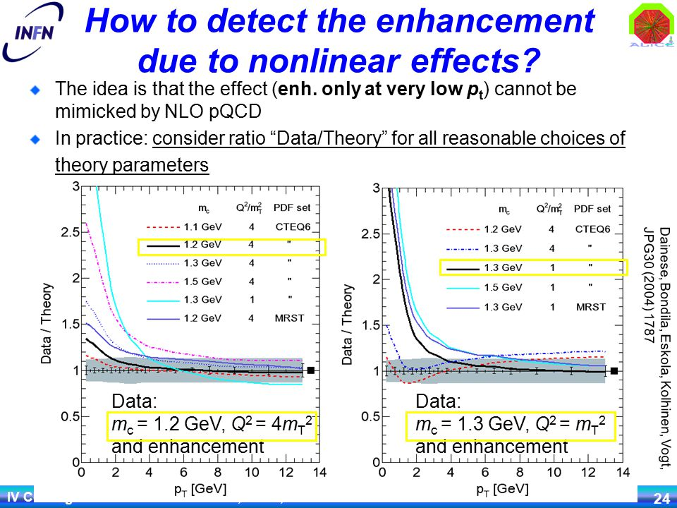 IV Convegno Nazionale Fisica ALICE, Palau, 29.09.08 Andrea Dainese 24 How to detect the enhancement due to nonlinear effects.