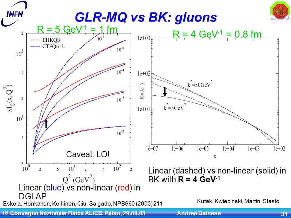 IV Convegno Nazionale Fisica ALICE, Palau, 29.09.08 Andrea Dainese 31 GLR-MQ vs BK: gluons Linear (dashed) vs non-linear (solid) in BK with R = 4 GeV -1 Linear (blue) vs non-linear (red) in DGLAP R = 4 GeV -1 = 0.8 fm R = 5 GeV -1 = 1 fm Eskola, Honkanen, Kolhinen, Qiu, Salgado, NPB660 (2003) 211 Kutak, Kwiecinski, Martin, Stasto Caveat: LO!
