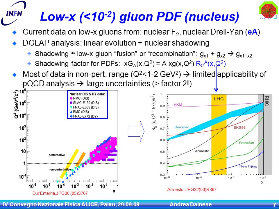 IV Convegno Nazionale Fisica ALICE, Palau, 29.09.08 Andrea Dainese 28 Saturation hints at RHIC (2): geometrical scaling of dN ch /d  CGC: final hadron multiplicity  initial number of released gluons  Q s 2 : Centrality & √s dependence well described: + local parton-hadron duality (1 gluon = 1 final hadron) Collision of 2 classical (saturated) fields Armesto, Salgado, Wiedemann, PRL94 (2005) 022002