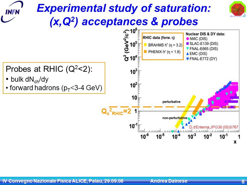 IV Convegno Nazionale Fisica ALICE, Palau, 29.09.08 Andrea Dainese 8 D.d'Enterria,JPG30 (05)S767 Q s 2 RHIC =2 Experimental study of saturation: (x,Q 2 ) acceptances & probes Probes at RHIC (Q 2 <2): bulk dN ch /dy forward hadrons (p T <3-4 GeV)