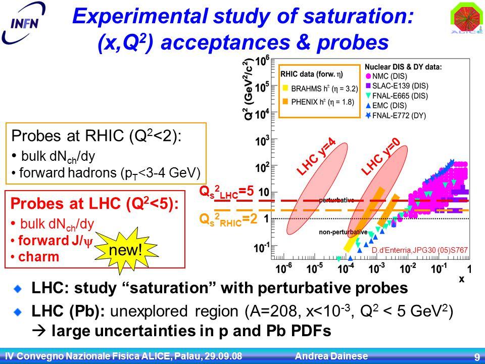 IV Convegno Nazionale Fisica ALICE, Palau, 29.09.08 Andrea Dainese 9 LHC: study saturation with perturbative probes LHC (Pb): unexplored region (A=208, x<10 -3, Q 2 < 5 GeV 2 )  large uncertainties in p and Pb PDFs D.d'Enterria,JPG30 (05)S767 Q s 2 RHIC =2 Experimental study of saturation: (x,Q 2 ) acceptances & probes Probes at RHIC (Q 2 <2): bulk dN ch /dy forward hadrons (p T <3-4 GeV) Q s 2 LHC =5 LHC y=0LHC y=4 Probes at LHC (Q 2 <5): bulk dN ch /dy forward J/  charm new!