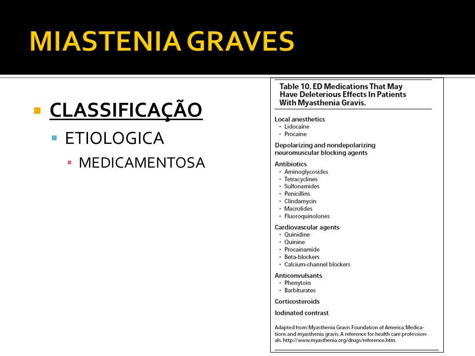  CLASSIFICAÇÃO  ETIOLOGICA ▪ MEDICAMENTOSA
