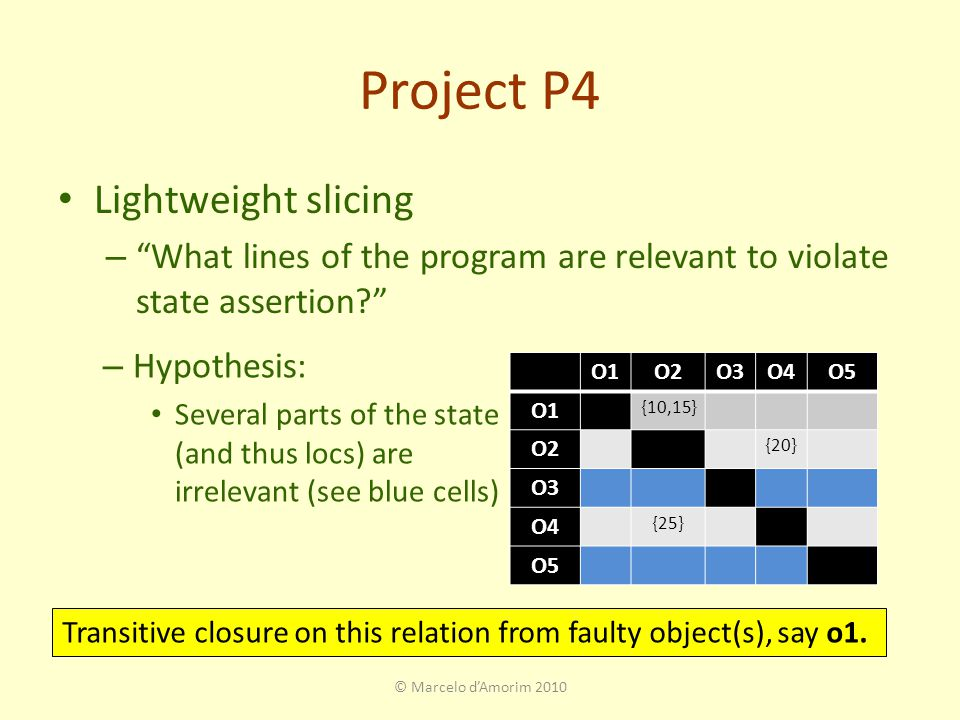 Project P4 Lightweight slicing – What lines of the program are relevant to violate state assertion © Marcelo d'Amorim 2010 O1O2O3O4O5 O1 {10,15} O2 {20} O3 O4 {25} O5 – Hypothesis: Several parts of the state (and thus locs) are irrelevant (see blue cells) Transitive closure on this relation from faulty object(s), say o1.