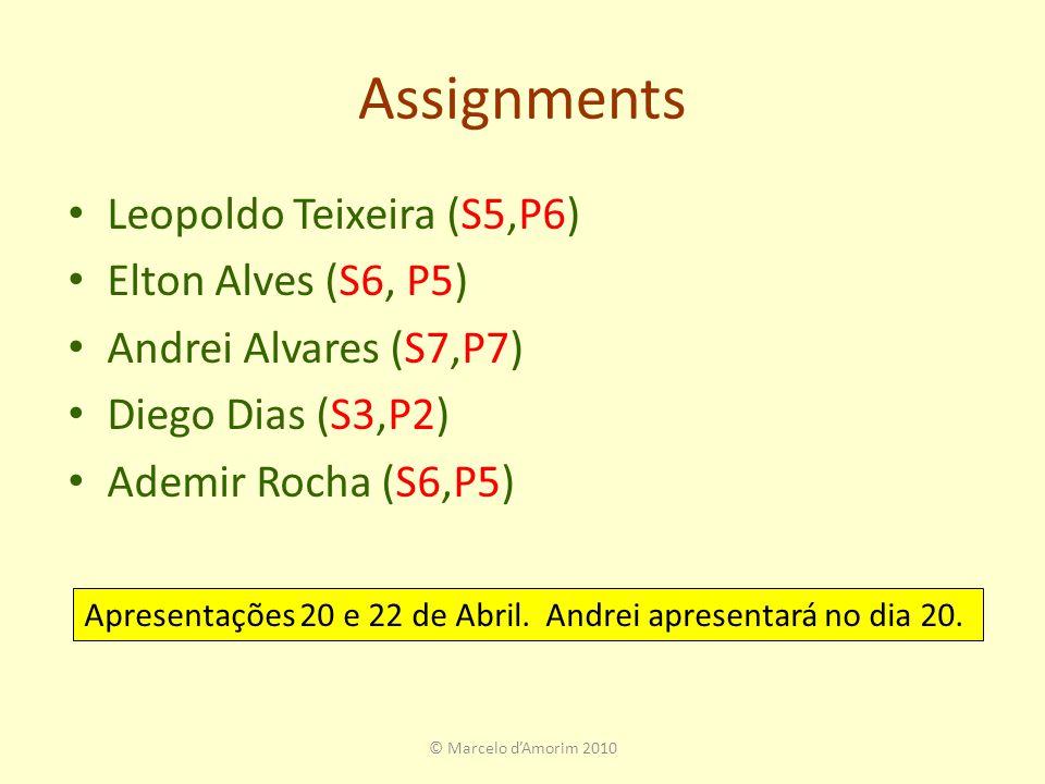 Assignments Leopoldo Teixeira (S5,P6) Elton Alves (S6, P5) Andrei Alvares (S7,P7) Diego Dias (S3,P2) Ademir Rocha (S6,P5) © Marcelo d'Amorim 2010 Apresentações 20 e 22 de Abril.