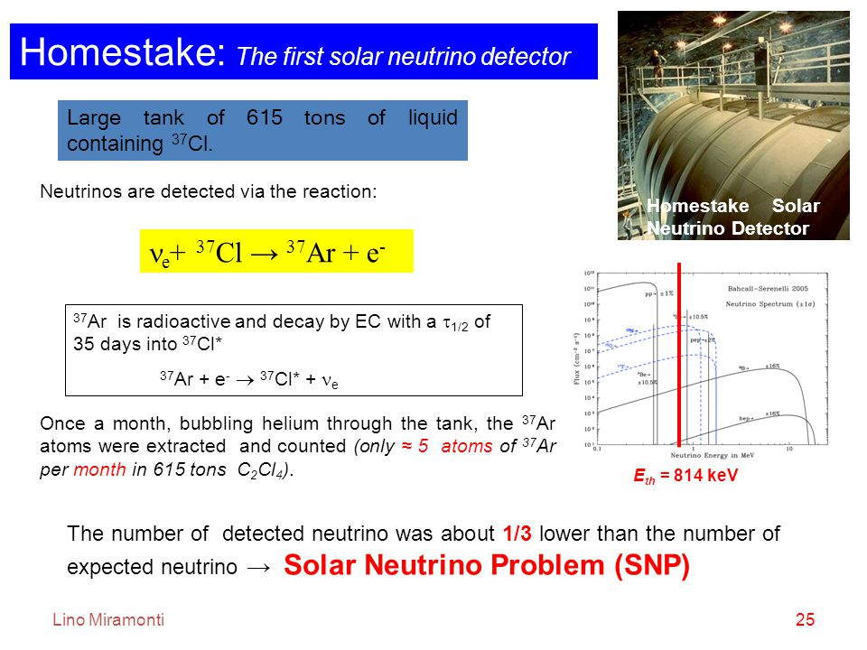 Lino Miramonti25 Homestake: The first solar neutrino detector Large tank of 615 tons of liquid containing 37 Cl.