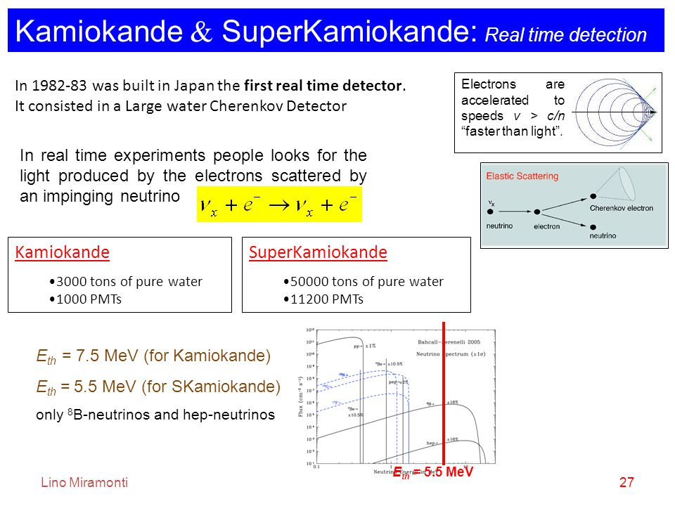 Lino Miramonti27 Kamiokande  SuperKamiokande: Real time detection Kamiokande 3000 tons of pure water 1000 PMTs E th = 7.5 MeV (for Kamiokande) E th = 5.5 MeV (for SKamiokande) only 8 B-neutrinos and hep-neutrinos Electrons are accelerated to speeds v > c/n faster than light .