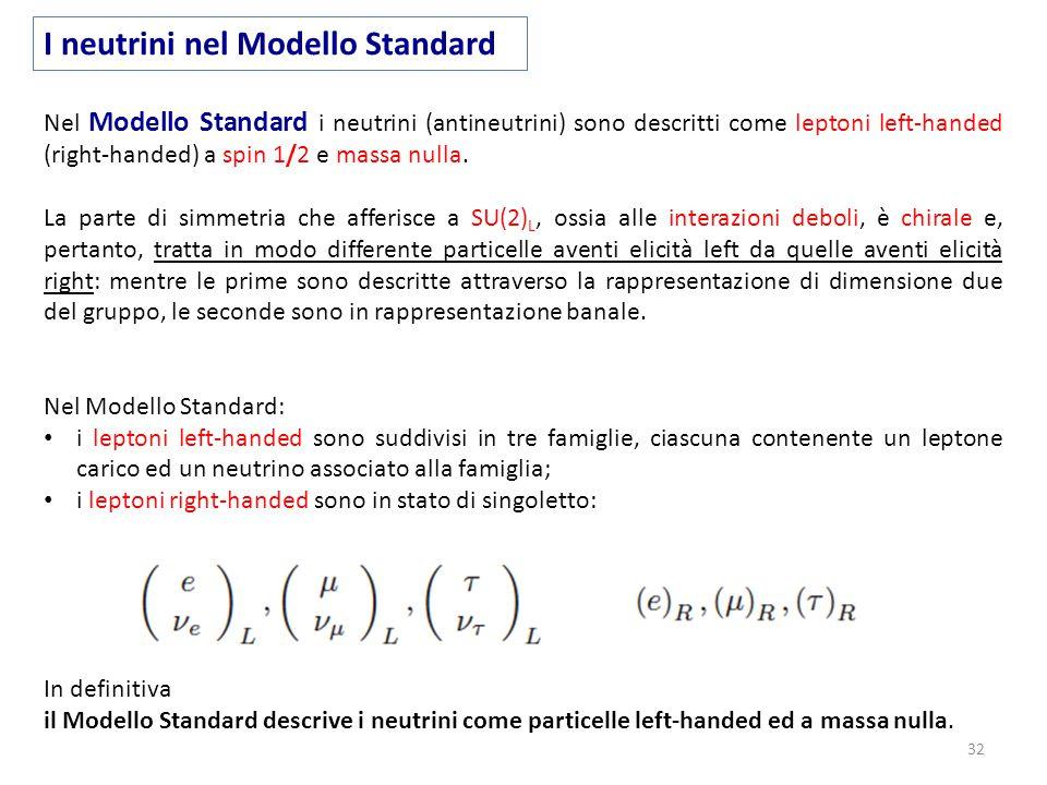 32 Nel Modello Standard i neutrini (antineutrini) sono descritti come leptoni left-handed (right-handed) a spin 1/2 e massa nulla.