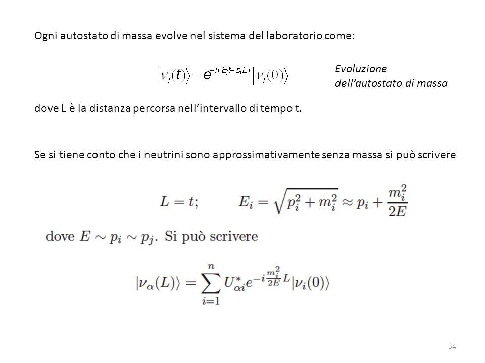 34 Ogni autostato di massa evolve nel sistema del laboratorio come: dove L è la distanza percorsa nell'intervallo di tempo t.