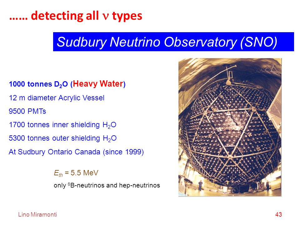 Lino Miramonti43 Sudbury Neutrino Observatory (SNO) …… detecting all types 1000 tonnes D 2 O ( Heavy Water ) 12 m diameter Acrylic Vessel 9500 PMTs 1700 tonnes inner shielding H 2 O 5300 tonnes outer shielding H 2 O At Sudbury Ontario Canada (since 1999) E th = 5.5 MeV only 8 B-neutrinos and hep-neutrinos