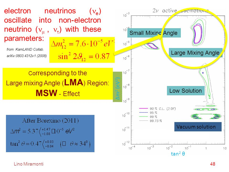 Lino Miramonti Co rresponding to the Large mixing Angle ( LMA ) Region: MSW - Effect electron neutrinos ( e ) oscillate into non-electron neutrino ( ,  ) with these parameters: from KamLAND Collab.