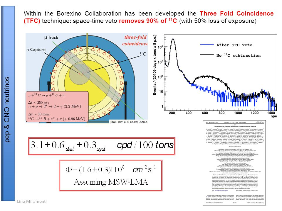 Lino Miramonti 80 Within the Borexino Collaboration has been developed the Three Fold Coincidence (TFC) technique: space-time veto removes 90% of 11 C (with 50% loss of exposure) pep & CNO neutrinos