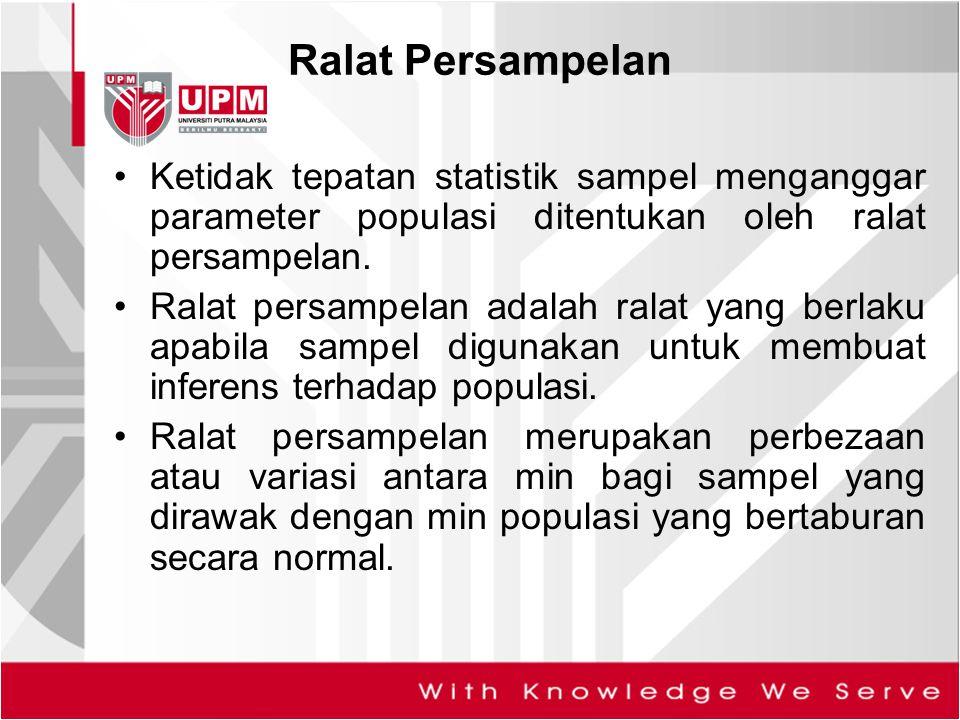 Ralat Persampelan Ketidak tepatan statistik sampel menganggar parameter populasi ditentukan oleh ralat persampelan. Ralat persampelan adalah ralat yan