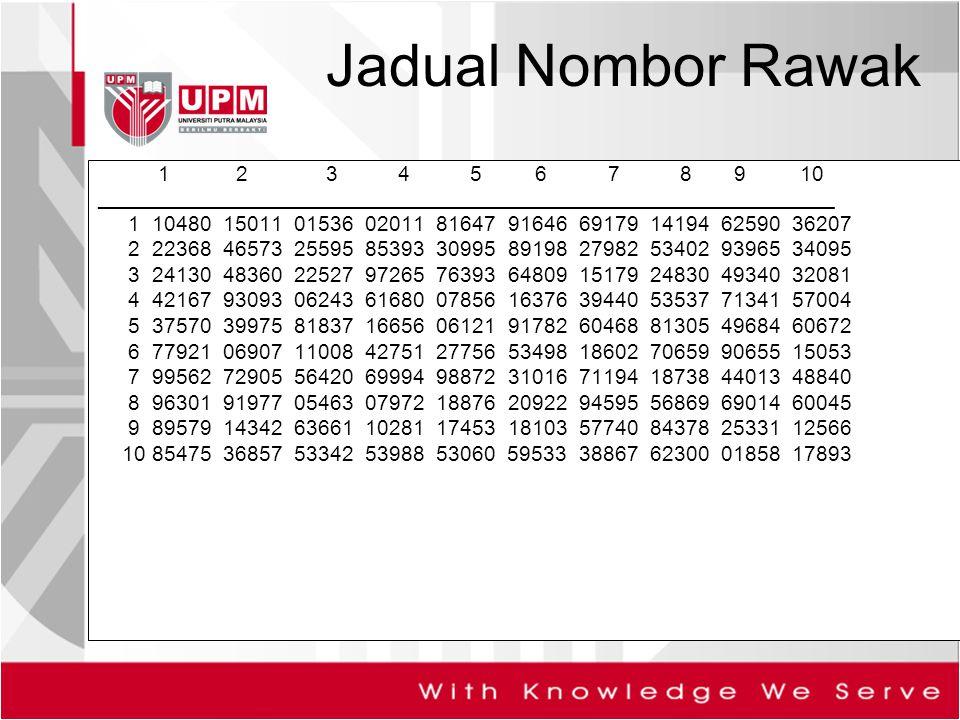 Jadual Nombor Rawak 1 2 3 4 5 6 7 8 9 10 ______________________________________________________________ 1 10480 15011 01536 02011 81647 91646 69179 14
