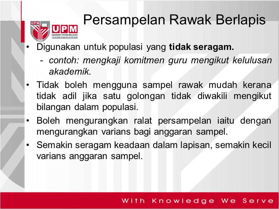Persampelan Rawak Berlapis Digunakan untuk populasi yang tidak seragam. -contoh: mengkaji komitmen guru mengikut kelulusan akademik. Tidak boleh mengg