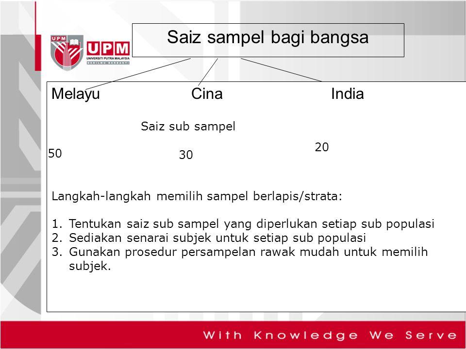 Saiz sampel bagi bangsa MelayuCina India 50 Saiz sub sampel 30 20 Langkah-langkah memilih sampel berlapis/strata: 1.Tentukan saiz sub sampel yang dipe
